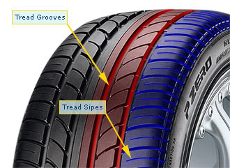 Plymouth Tyre Treat grooves and tread sipes